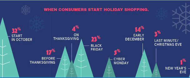 10 Holiday Marketing Tactics for 2017