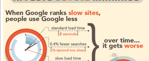 MIT researchers found a way to load websites 34% faster