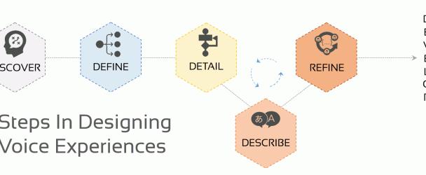 VUI / AI / UX & Product Design
