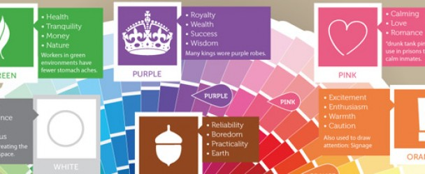 Psychology of Color (Infographic)