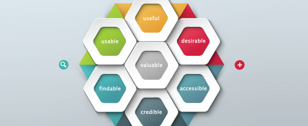 User Experience Honeycomb: The concept of delight