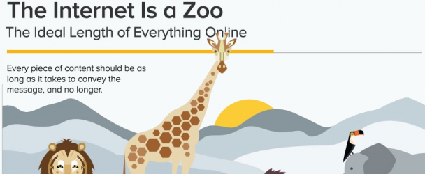 The Ideal Length of Everything Online, From Tweets to YouTube Videos [Infographic]