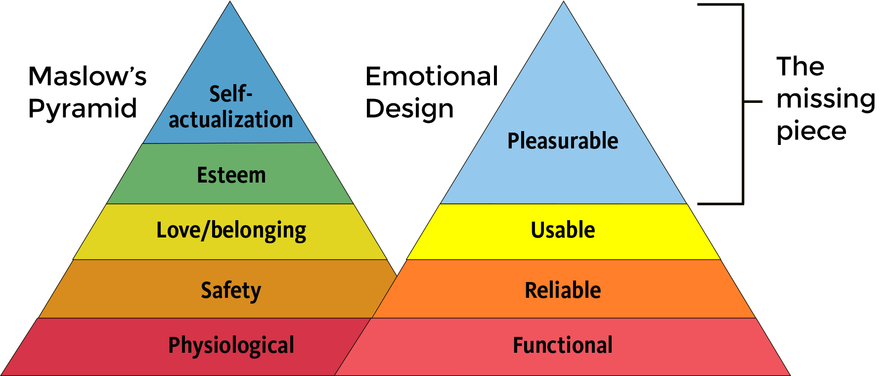 The Ultimate UX Hook – Anticipatory, Persuasive, and ...