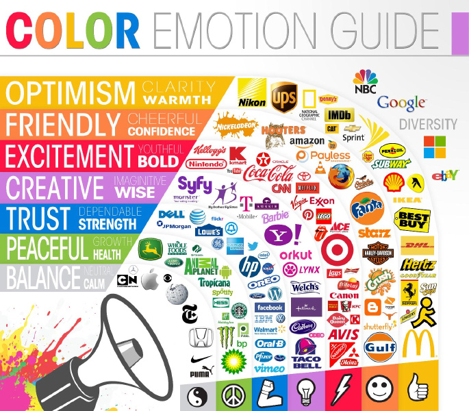 The Psychology of Color and Conversions