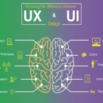 The Difference Between User Experience And Interaction Design