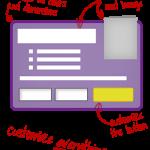 Landing Page Optimization Design and Testing